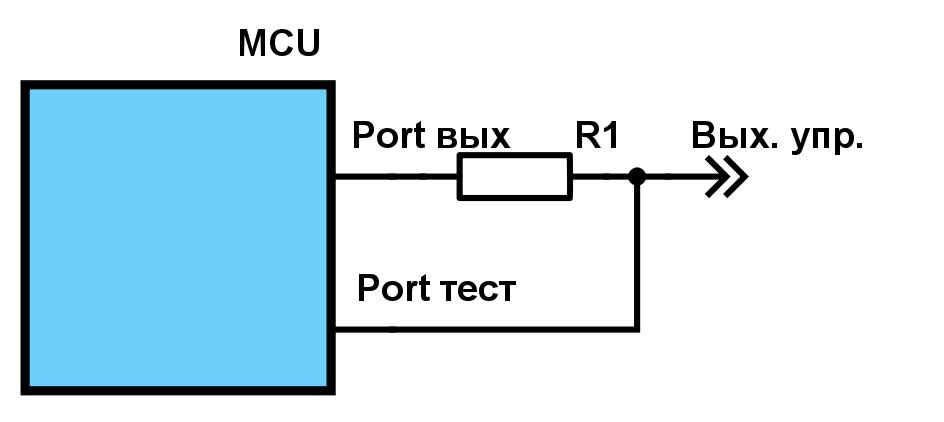 50 оттенков ПНЯ* Порты ввода-вывода микроконтроллеров Microchip - 2