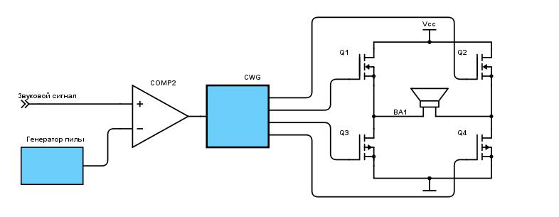 50 оттенков ПНЯ* Порты ввода-вывода микроконтроллеров Microchip - 20