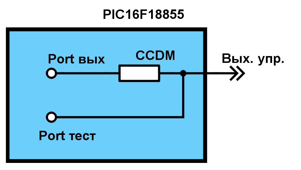 50 оттенков ПНЯ* Порты ввода-вывода микроконтроллеров Microchip - 3