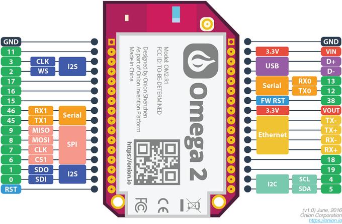 Omega2: самый маленький в мире микрокомпьютер с Linux и Wi-Fi - 7