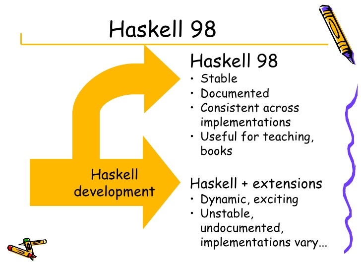 История языков программирования: как Haskell стал стандартом функционального программирования - 4