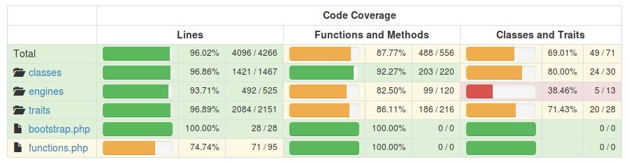 Изменения в CleverStyle Framework 5 - 2