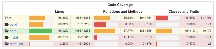Изменения в CleverStyle Framework 5 - 1