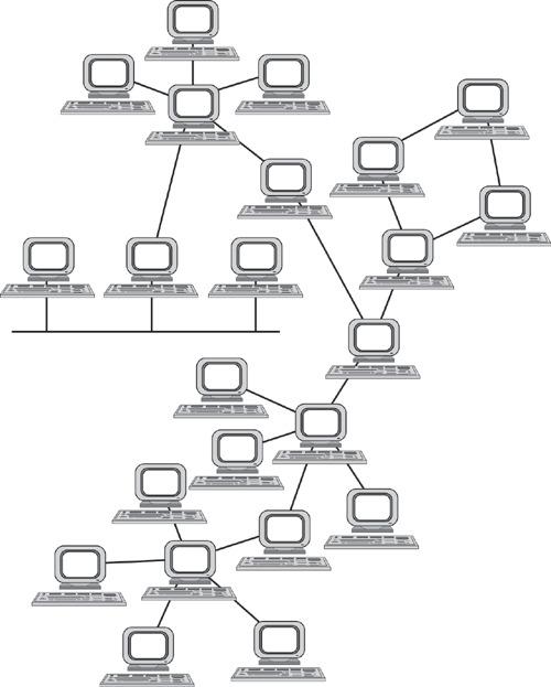 Основы компьютерных сетей. Тема №1. Основные сетевые термины и сетевые модели - 9
