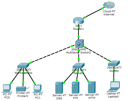 Основы компьютерных сетей. Тема №1. Основные сетевые термины и сетевые модели - 1
