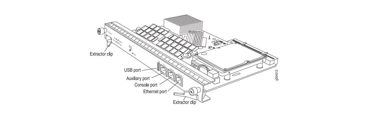 Juniper Hardware Architecture - 5