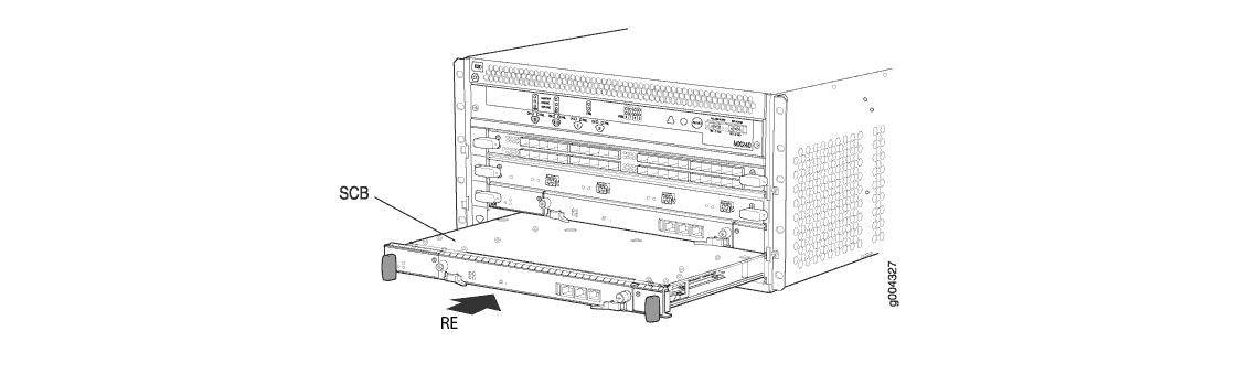 Juniper Hardware Architecture - 7