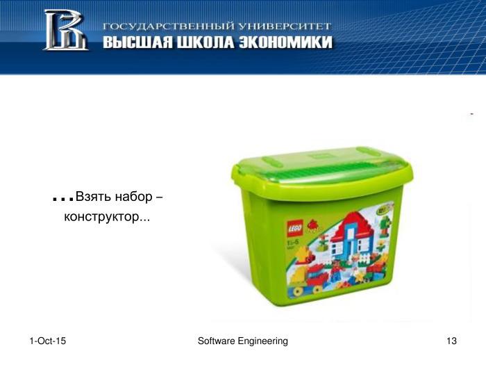 Что такое программная инженерия. Лекция в Яндексе - 12