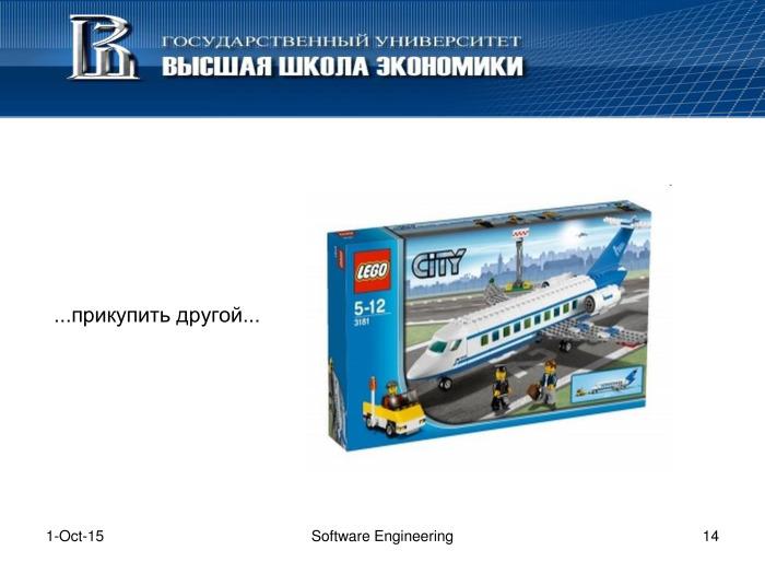 Что такое программная инженерия. Лекция в Яндексе - 13