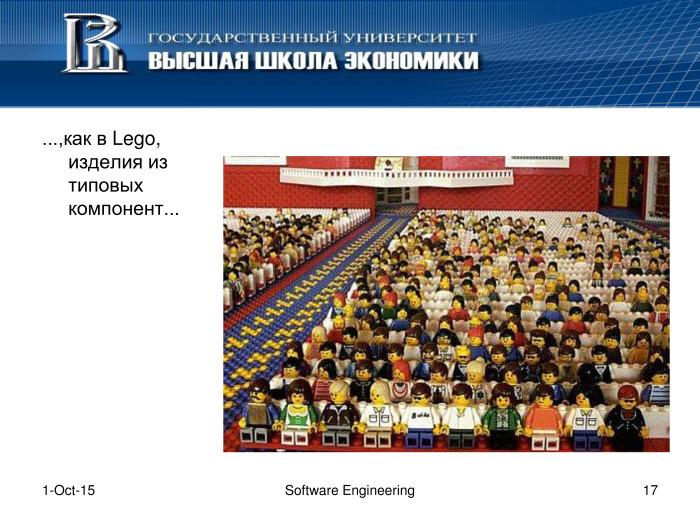 Что такое программная инженерия. Лекция в Яндексе - 16