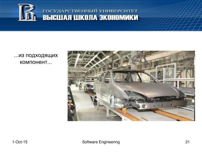 Что такое программная инженерия. Лекция в Яндексе - 20