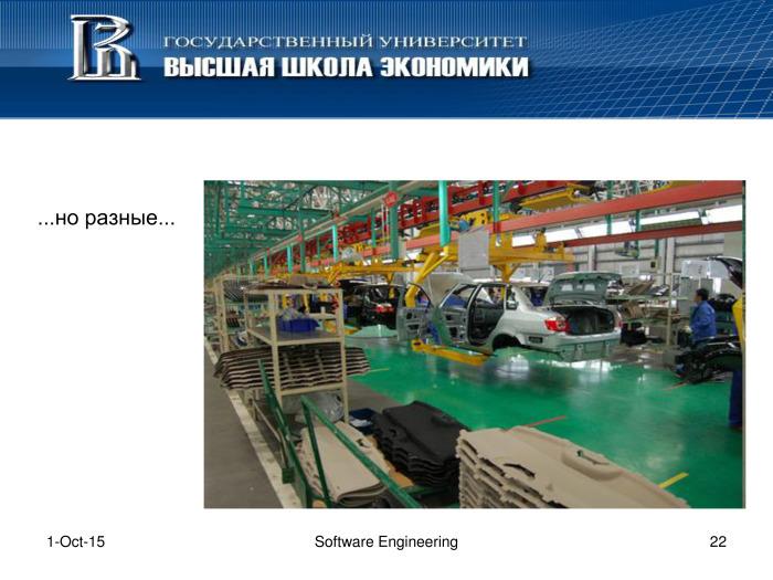Что такое программная инженерия. Лекция в Яндексе - 21