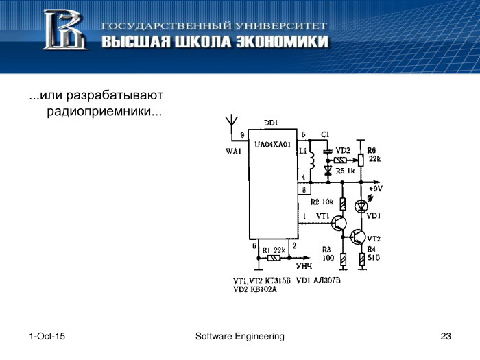 Что такое программная инженерия. Лекция в Яндексе - 22