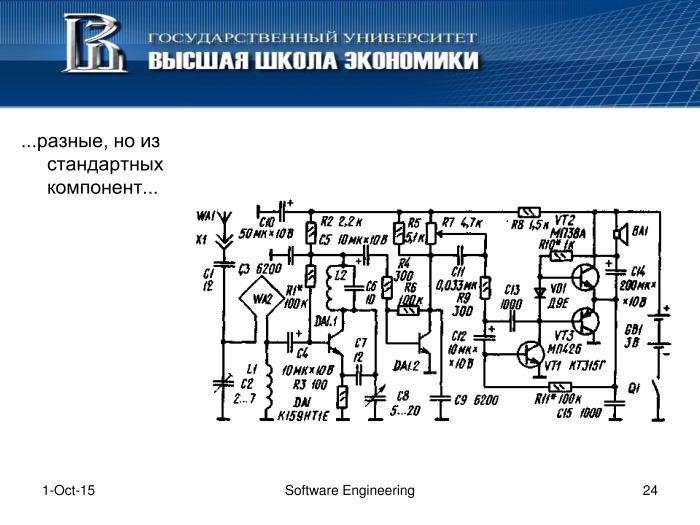 Что такое программная инженерия. Лекция в Яндексе - 23