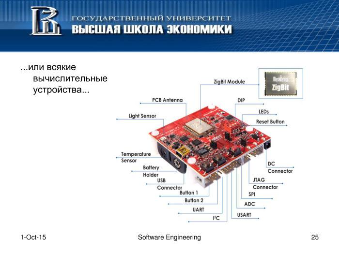 Что такое программная инженерия. Лекция в Яндексе - 24