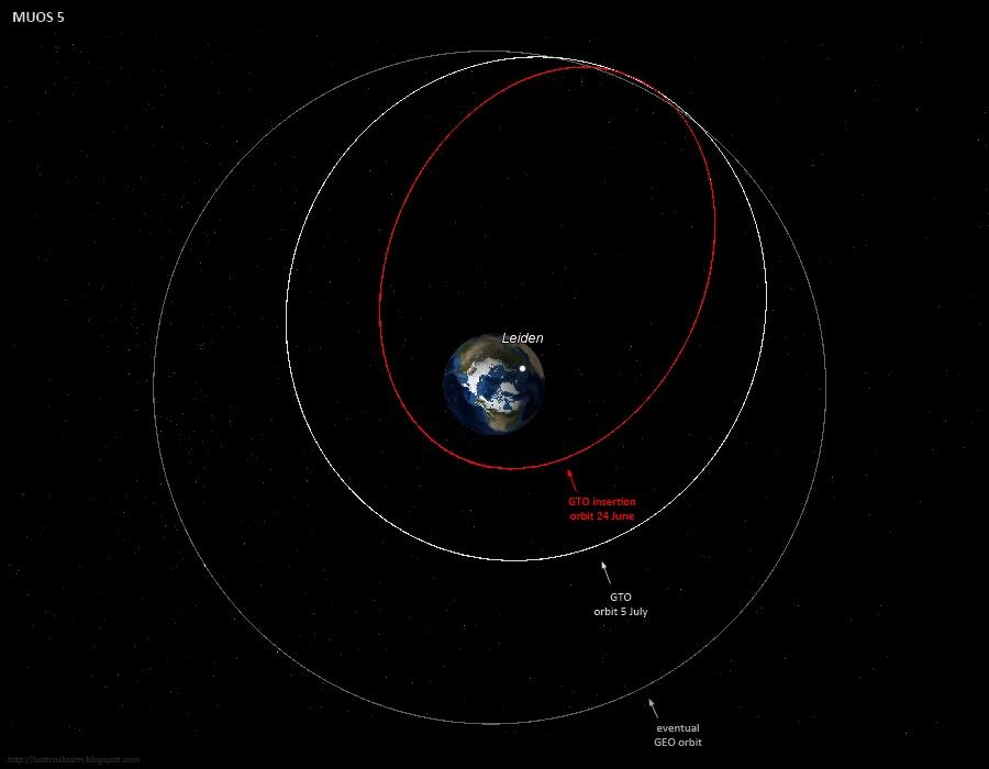 Из последних сил на орбиту - 8