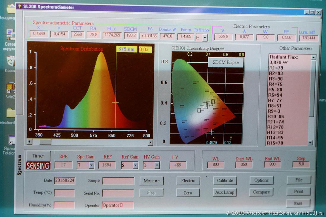 Как делают светодиодные лампы Лисма - 26
