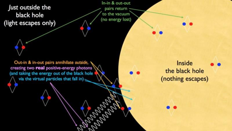 Самая маленькая чёрная дыра во Вселенной - 14