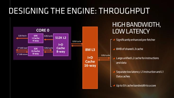 AMD поделилась подробностями о процессорах Zen
