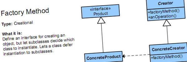 Что такое шаблоны проектирования? - 6