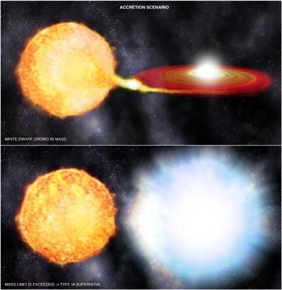 Спросите Итана №83: что, если тёмная энергия не настоящая? - 11