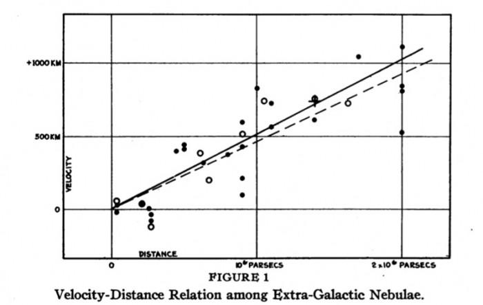 Спросите Итана №83: что, если тёмная энергия не настоящая? - 8