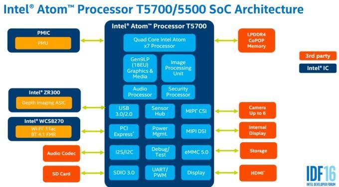 Intel Joule: подробности - 9