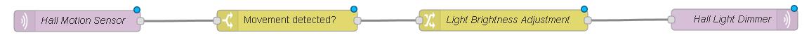 Программируем управление освещением по датчикам движения и освещения на Node-RED - 19