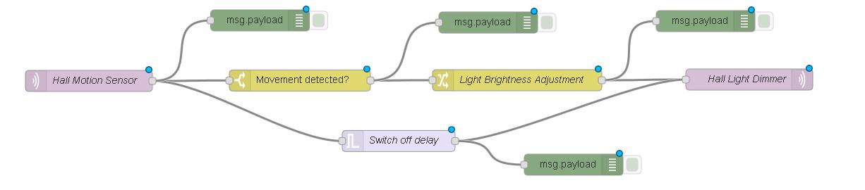 Программируем управление освещением по датчикам движения и освещения на Node-RED - 23
