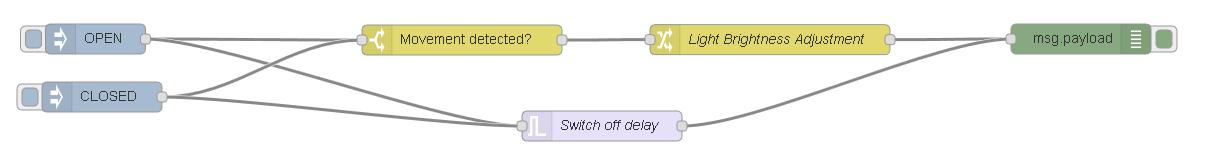 Программируем управление освещением по датчикам движения и освещения на Node-RED - 24