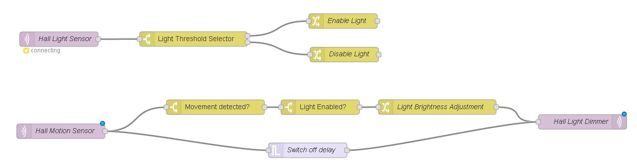 Программируем управление освещением по датчикам движения и освещения на Node-RED - 38
