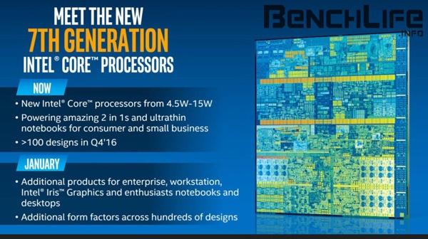 Intel Kaby Lake: перспективы на ближайшее будущее