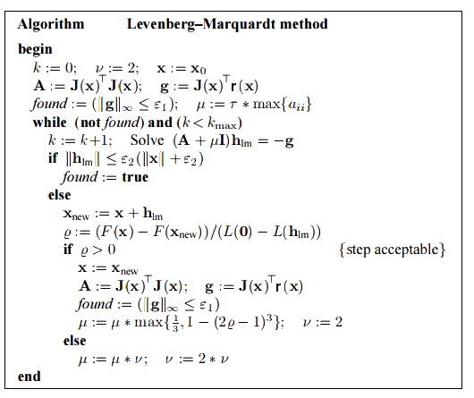 Алгоритм Левенберга — Марквардта для нелинейного метода наименьших квадратов и его реализация на Python - 126