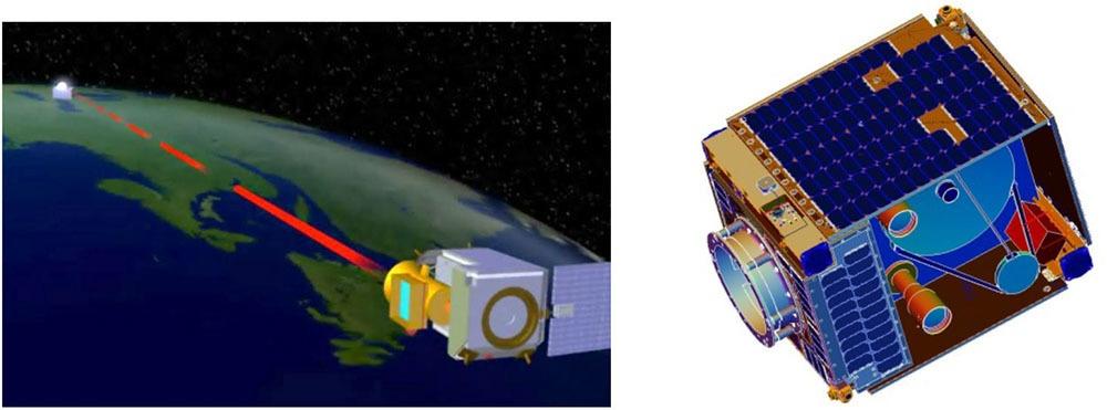 Квантовая криптография в космосе или Что внутри китайского спутника? - 13