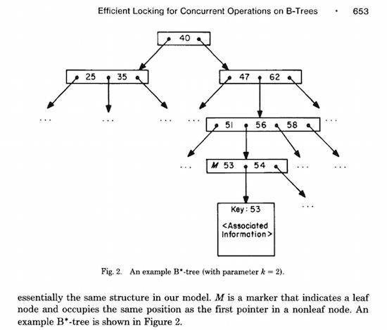 Информатика за индексами в Постгресе - 11