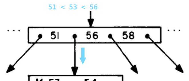 Информатика за индексами в Постгресе - 14