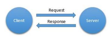 Шаблоны взаимодействия для интернета вещей - 2