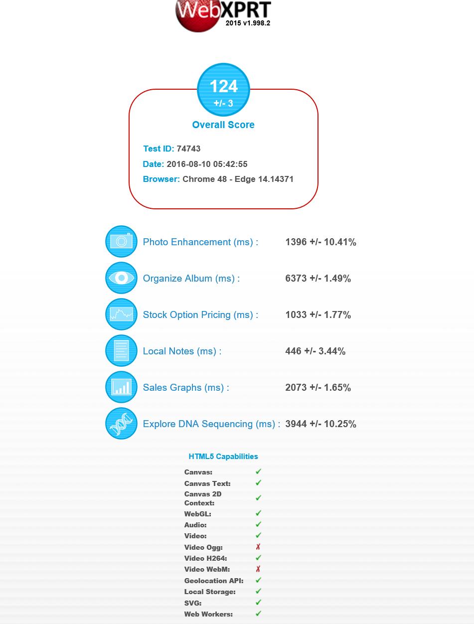 Обзор Lenovo YOGA BOOK — новый класс портативных устройств? - 17