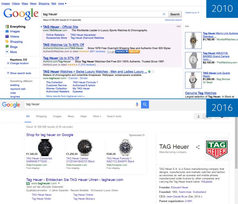 Google 2010 vs 2016