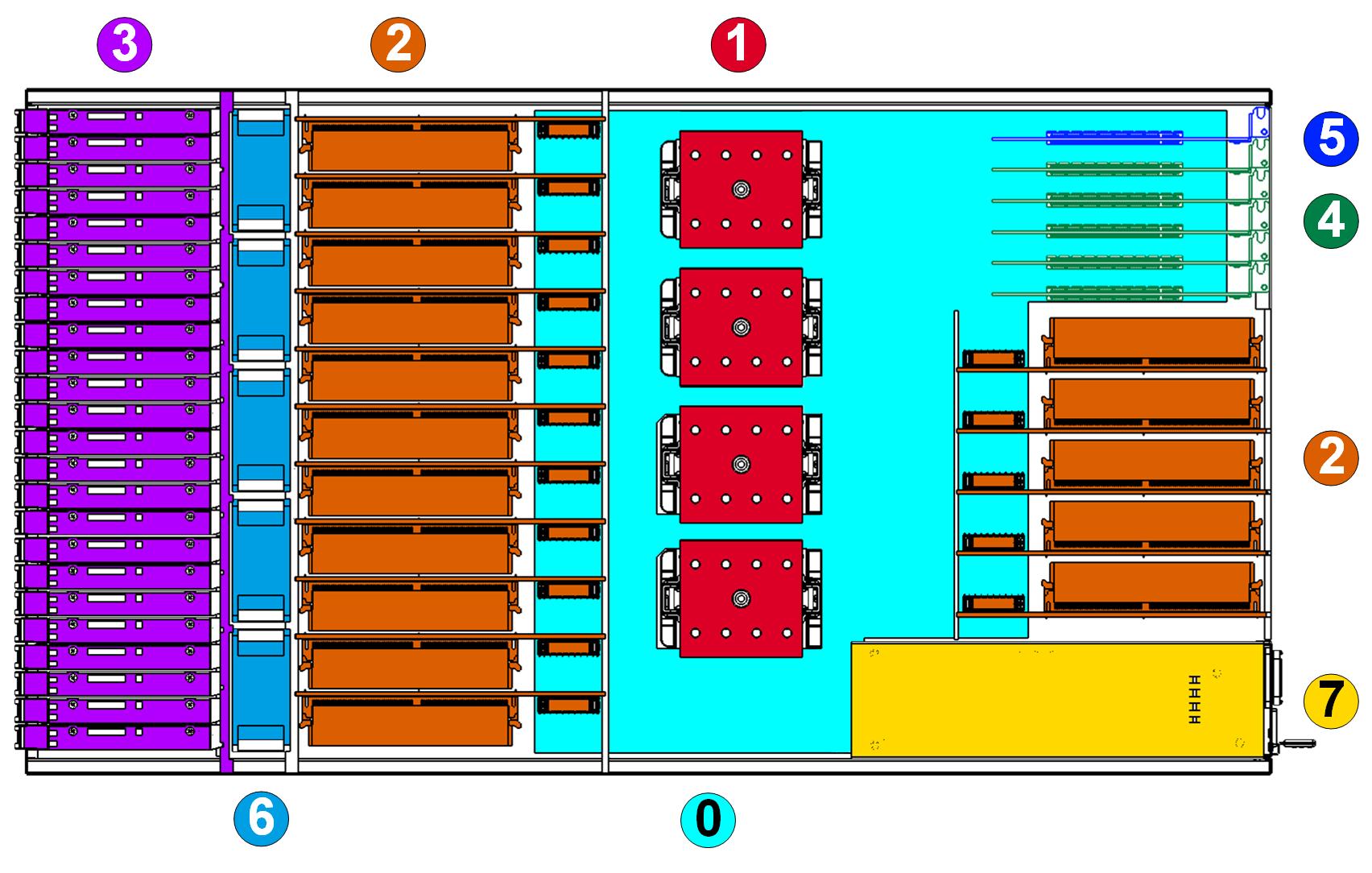 О процессе создания сервера – от идеи к деталям - 6