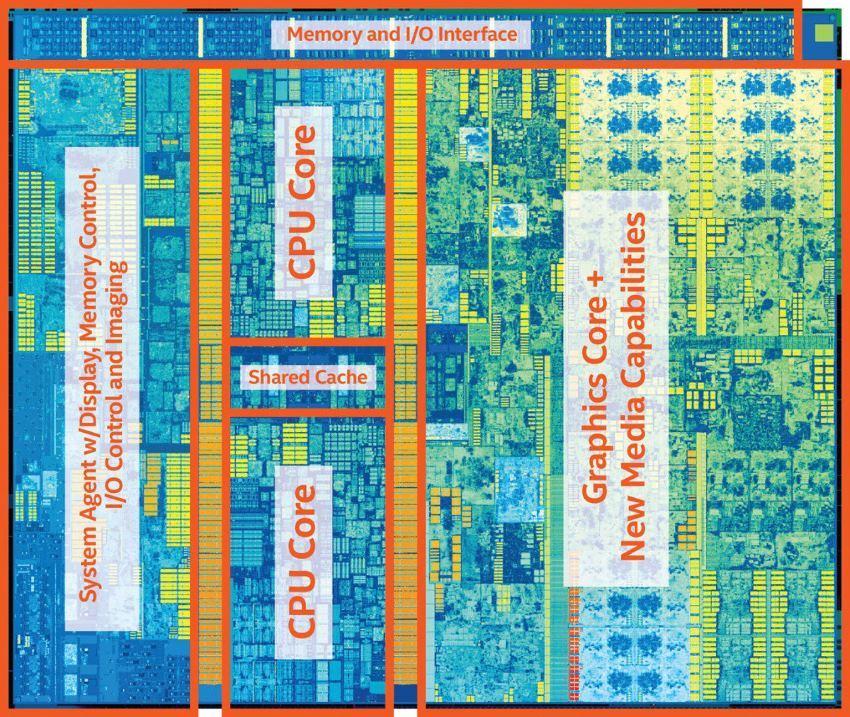 Процессоры Intel и AMD следующего поколения не будут поддерживать Windows 7 и 8-8.1 - 1