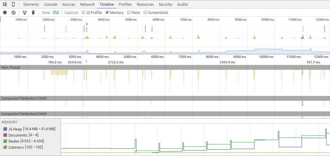 timeline в Chrome Dev Tools
