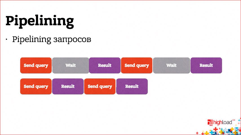 Анатомия веб-сервиса - 8
