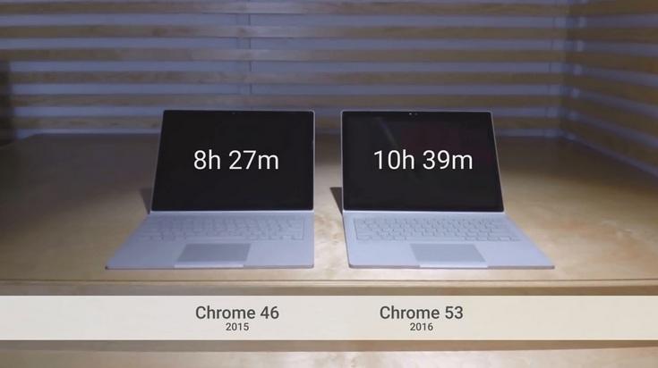 Chrome 53 хорошо экономит энергию ноутбука