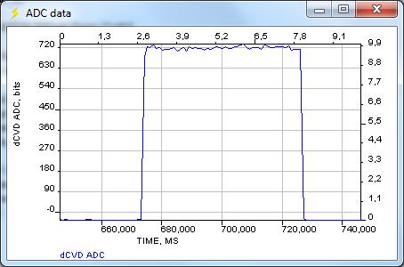 50 оттенков ПНЯ* АЦП и АЦП с вычислителем микроконтроллеров Microchip - 11
