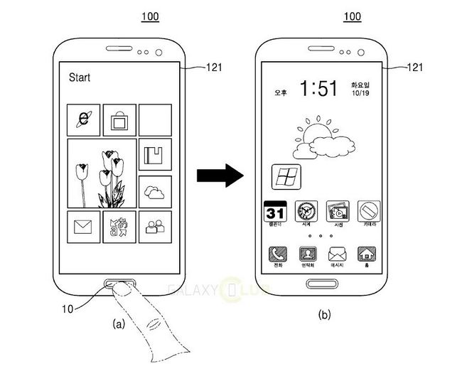 Samsung запатентовала принцип параллельной работы ОС Android и Windows на одном мобильном устройстве