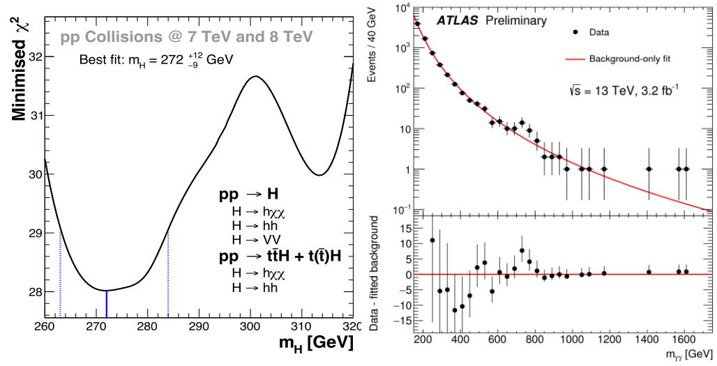 Физики из ЮАР уловили признаки тяжёлого бозона Мадала, который взаимодействует с обычной и тёмной материей - 1
