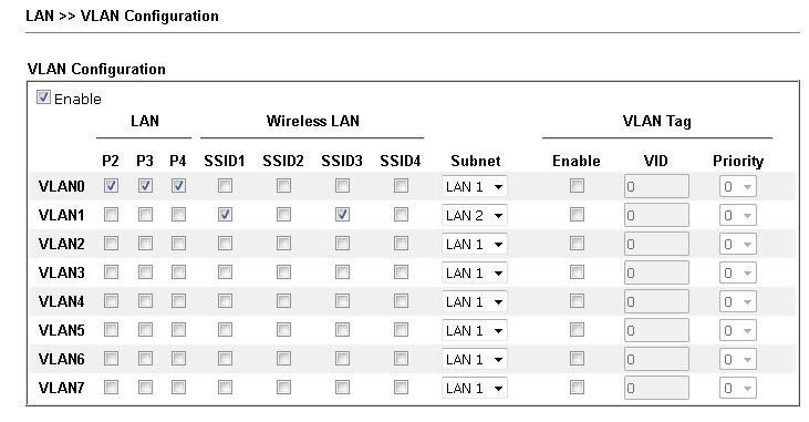 Обзор маршрутизатора Draytek серии 2925. Часть первая: общий обзор, характеристики и тесты - 10