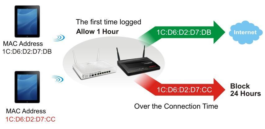 Обзор маршрутизатора Draytek серии 2925. Часть первая: общий обзор, характеристики и тесты - 8