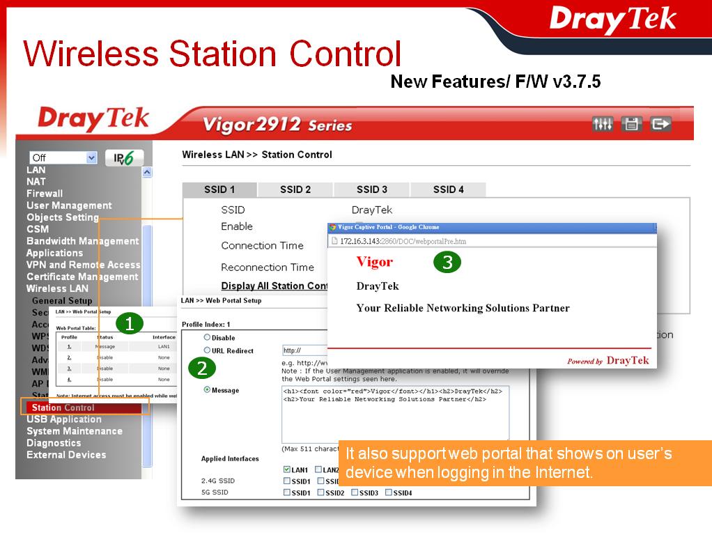 Обзор маршрутизатора Draytek серии 2925. Часть первая: общий обзор, характеристики и тесты - 9